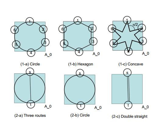 Robust network design